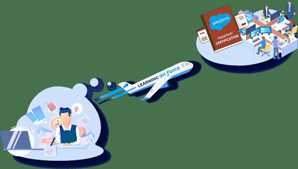 Votre passeport vers le futur avec Salesforce